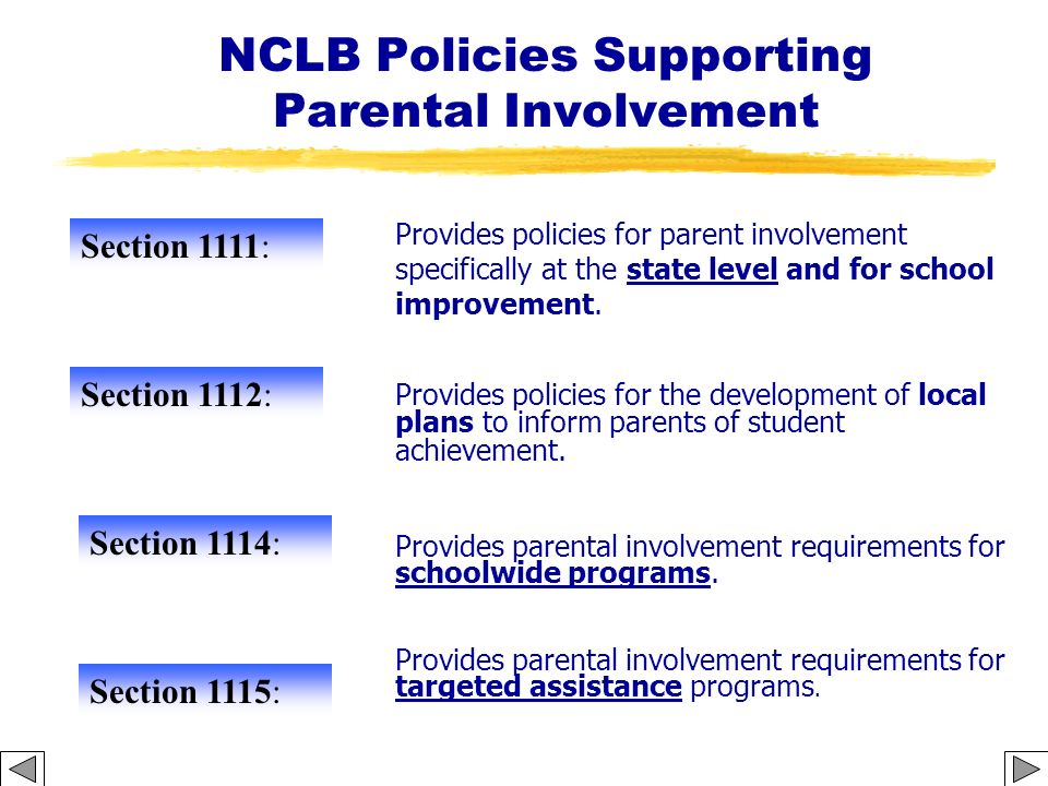 NCLB Policies Supporting Parental Involvement