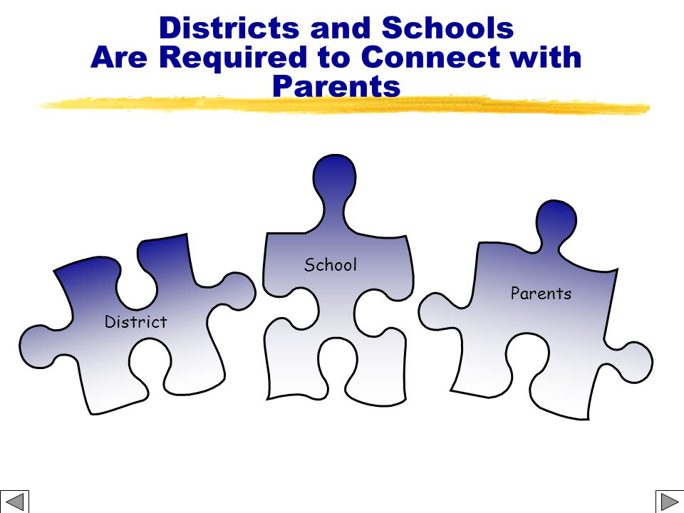 Districts and Schools Are Required to Connect with Parents