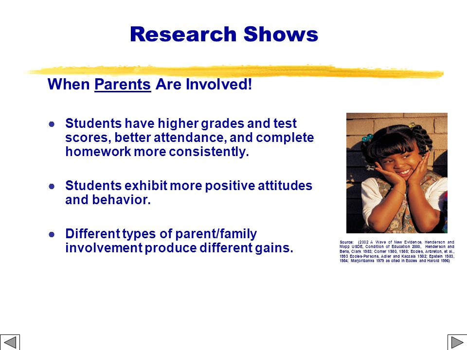 Research Shows When Parents Are Involved!