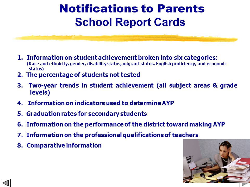 Notifications to Parents School Report Cards