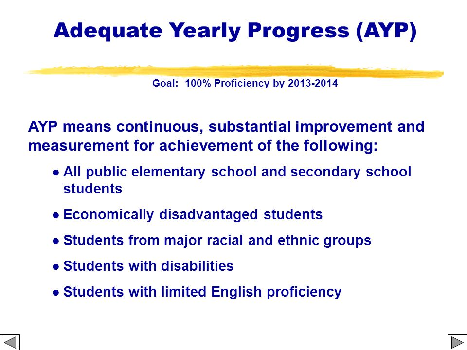 Adequate Yearly Progress (AYP) Goal: 100% Proficiency by 2013-2014