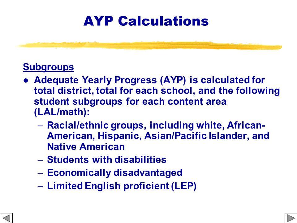 AYP Calculations Subgroups
