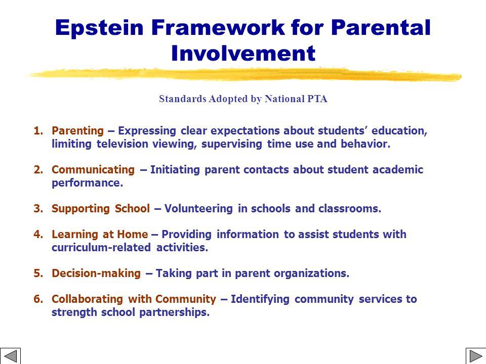 Epstein Framework for Parental Involvement