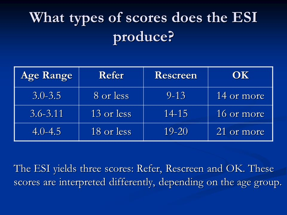 What types of scores does the ESI produce
