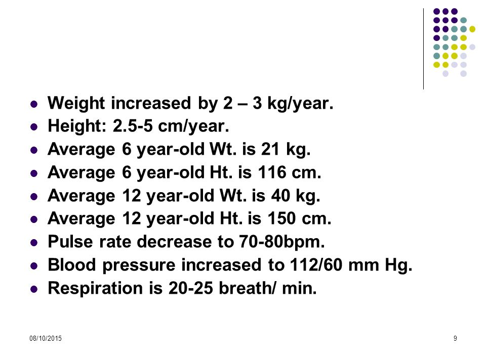 What Is The Normal Weight For A 12 Year Old Beard Growing Pills Work