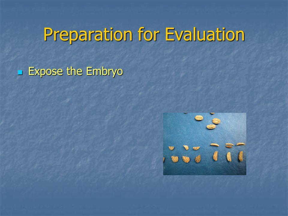 Preparation for Evaluation