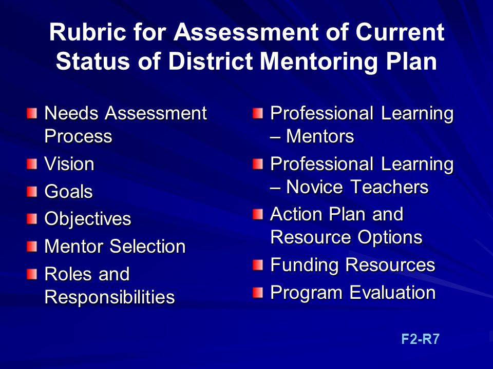 Rubric for Assessment of Current Status of District Mentoring Plan