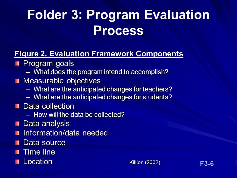 Folder 3: Program Evaluation Process