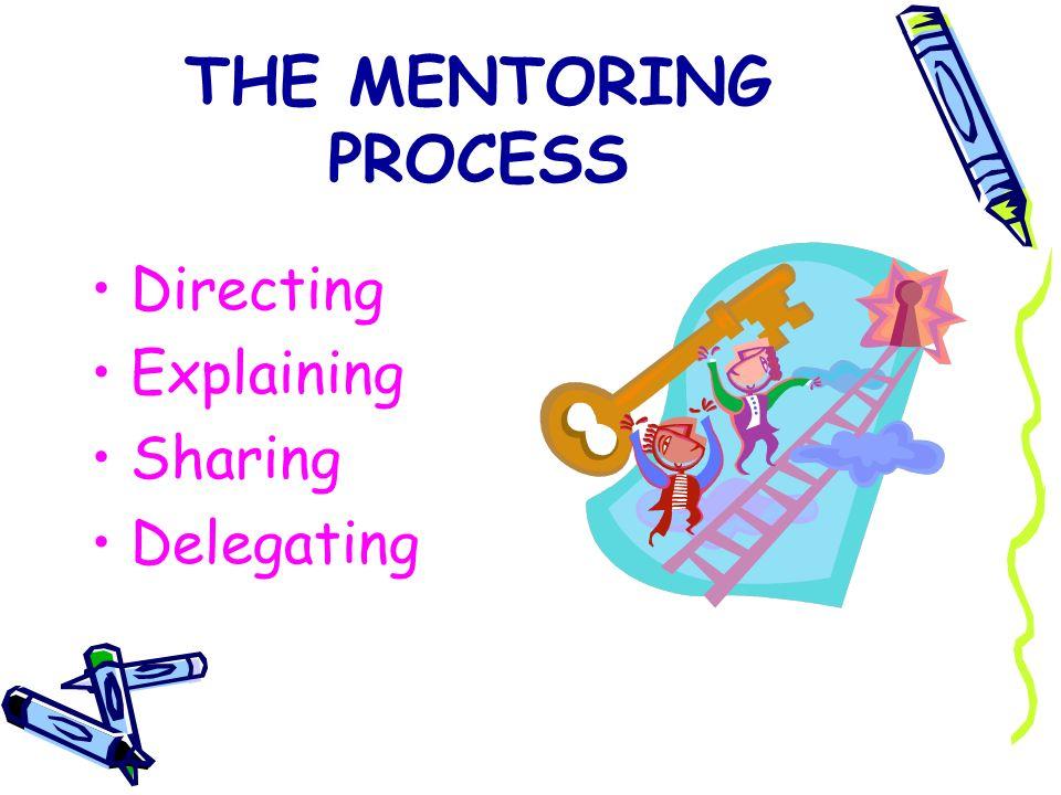 THE MENTORING PROCESS Directing Explaining Sharing Delegating