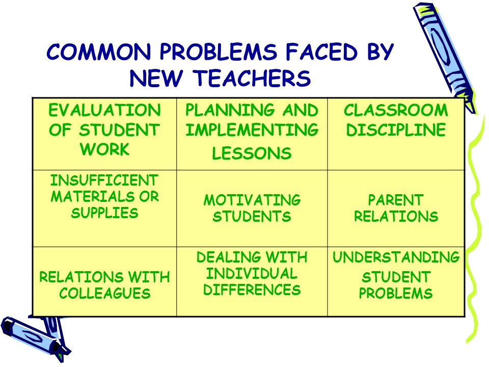COMMON PROBLEMS FACED BY NEW TEACHERS