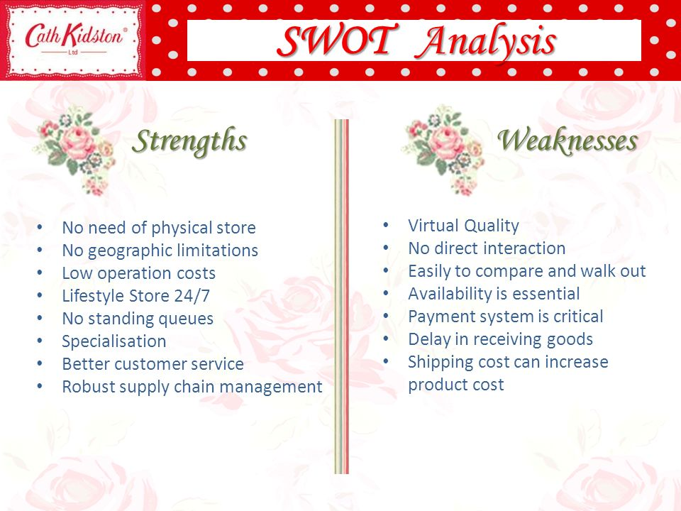 The Consequence of Smell (swot Analysis and Spss Software)