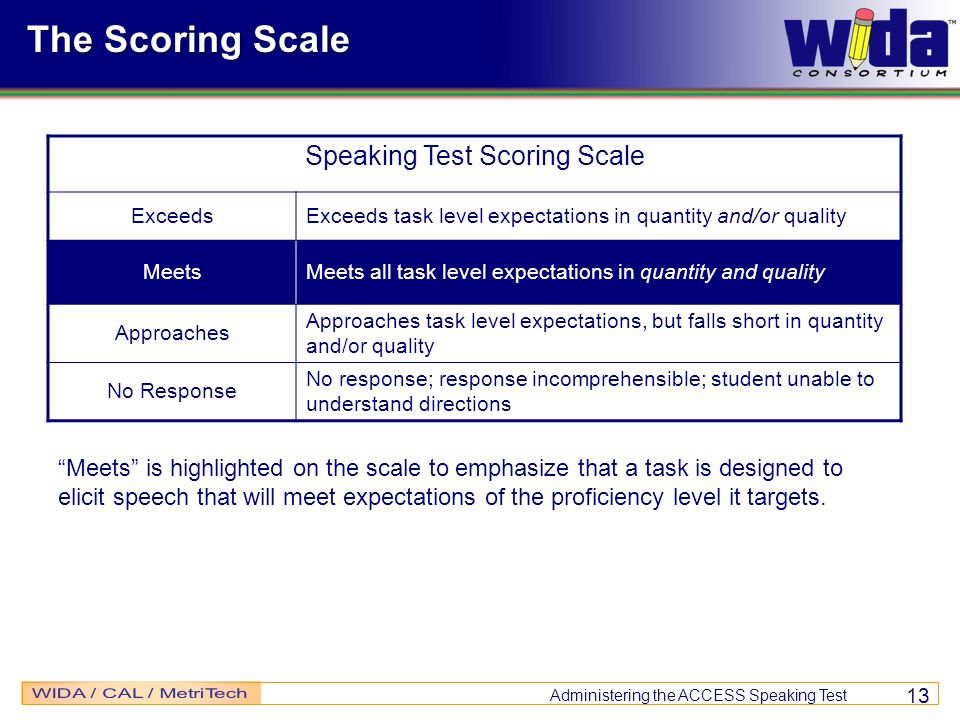 Speaking Test Scoring Scale
