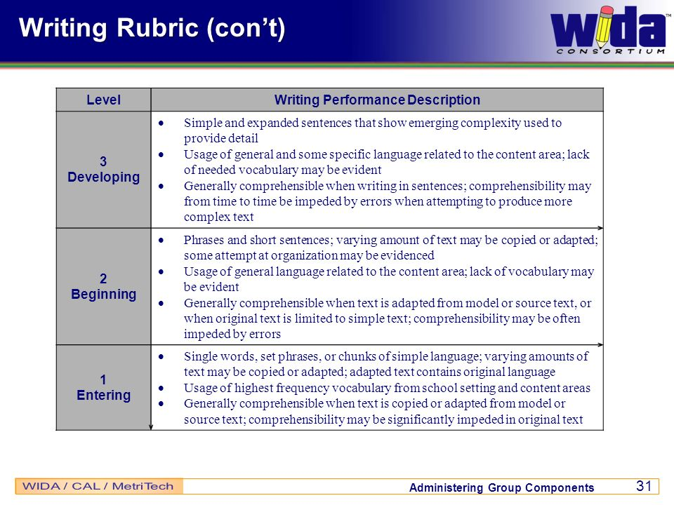 Writing Rubric (con't)