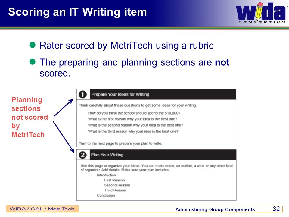 Scoring an IT Writing item