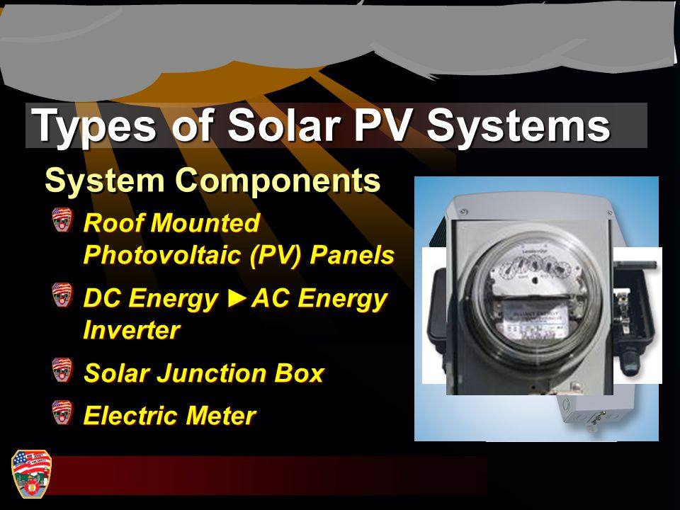 Types of Solar PV Systems
