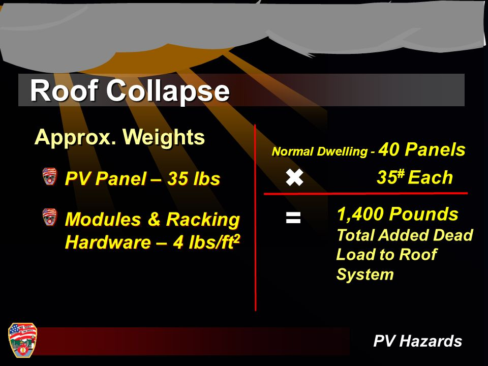 Roof Collapse Approx. Weights 35# Each PV Panel – 35 lbs