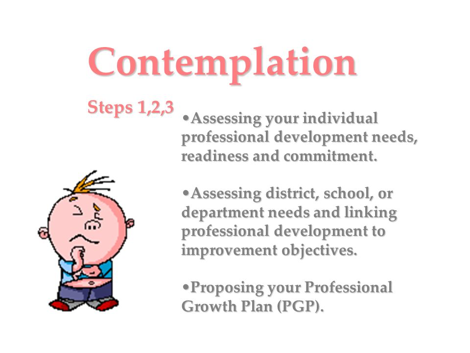 ContemplationSteps 1,2,3. Assessing your individual professional development needs, readiness and commitment.