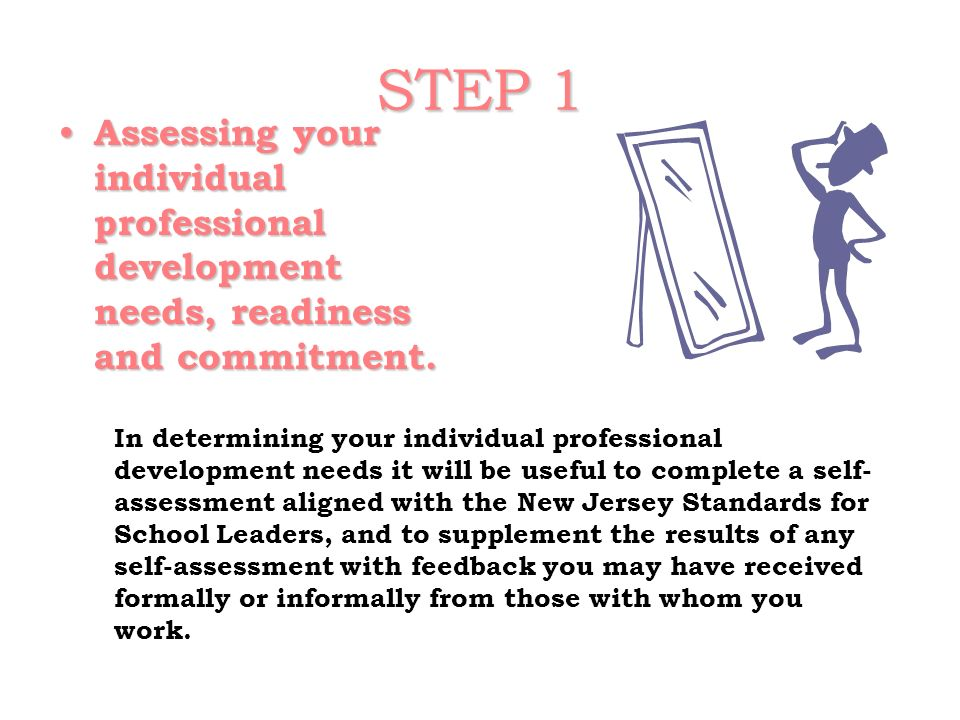 STEP 1Assessing your individual professional development needs, readiness and commitment.