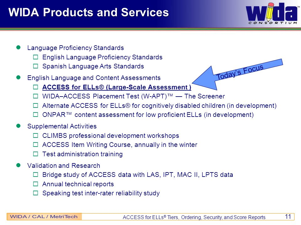 WIDA Products and Services