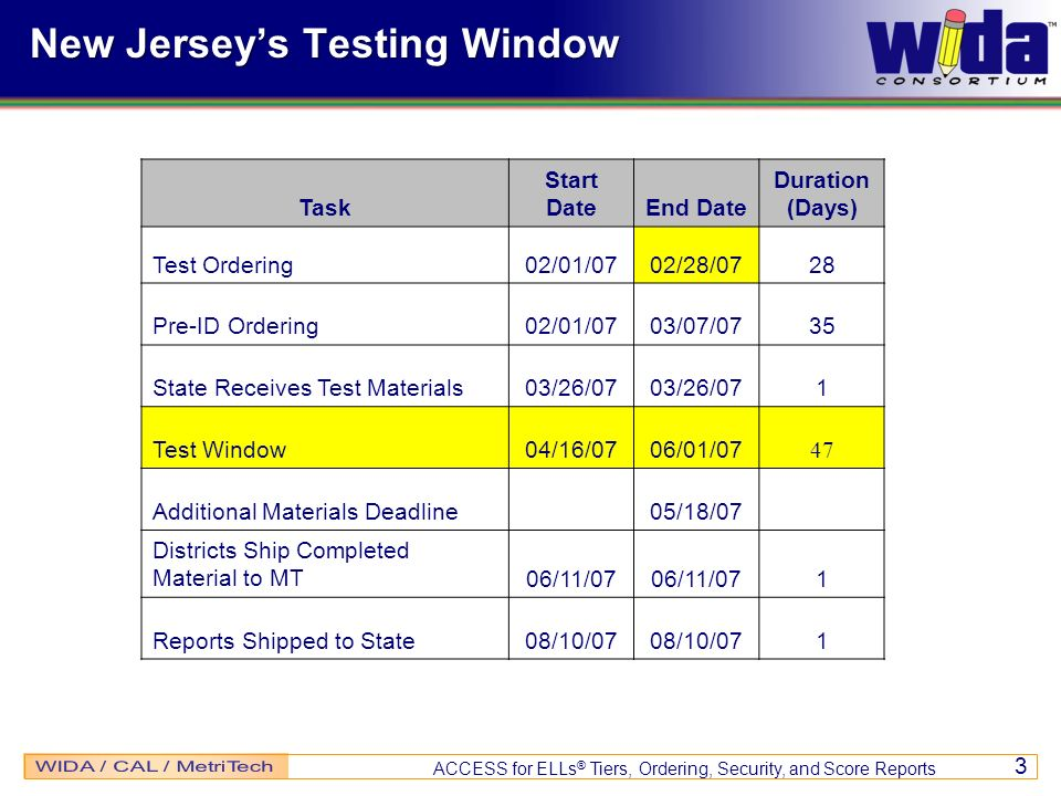 New Jersey's Testing Window