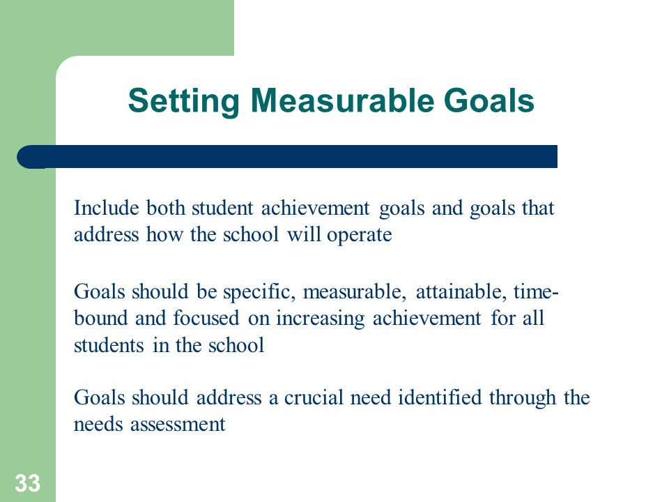 Setting Measurable Goals