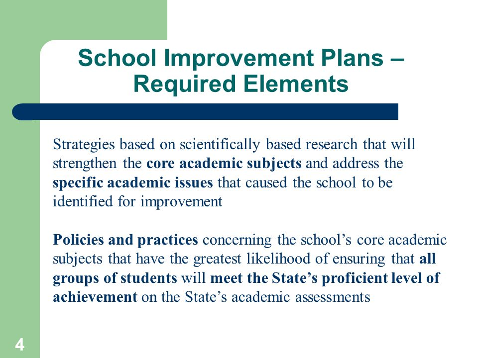 School Improvement Plans – Required Elements