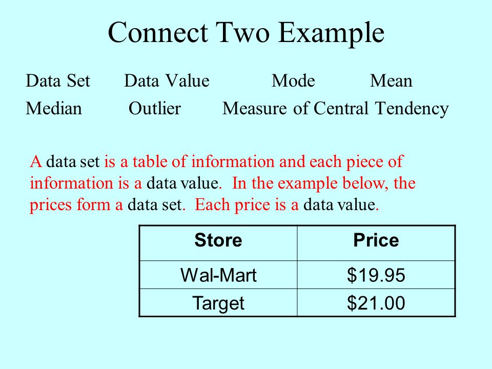 Connect Two Example Data Set Data Value Mode Mean