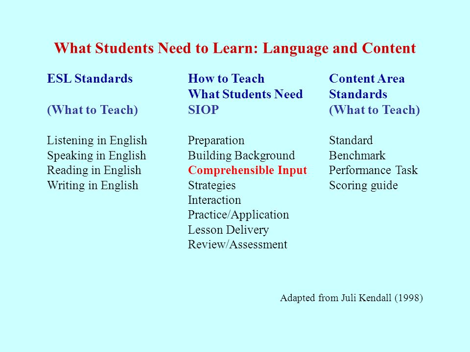 What Students Need to Learn: Language and Content