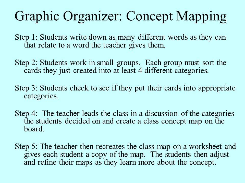 Graphic Organizer: Concept Mapping