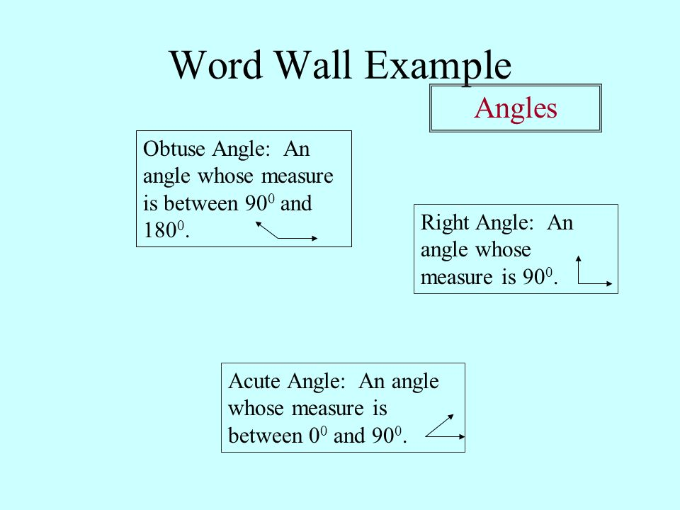 Word Wall Example Angles