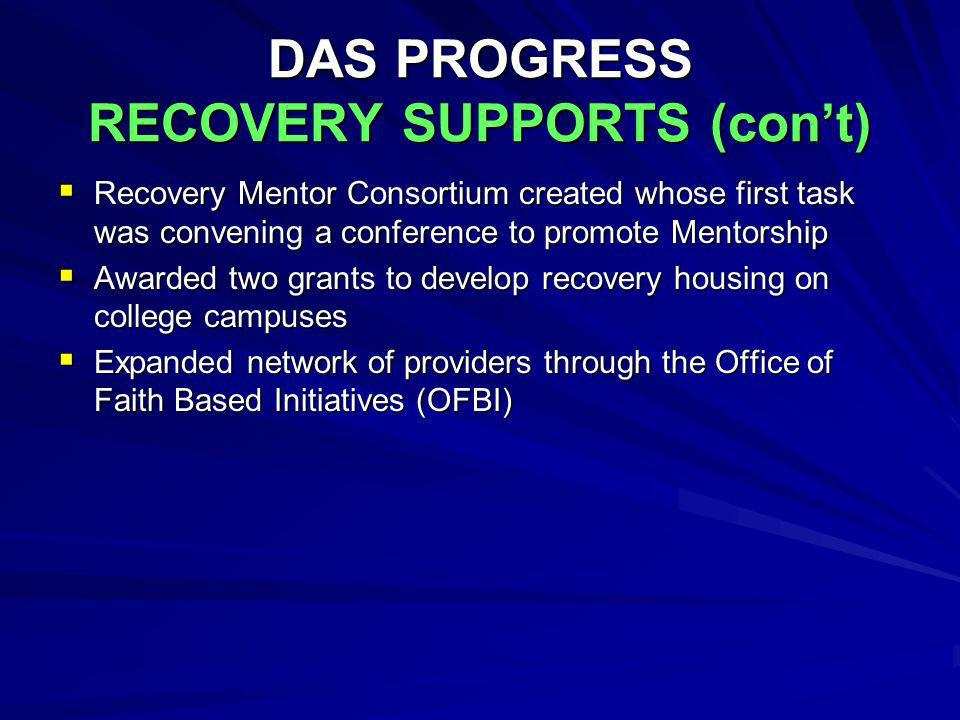 DAS PROGRESS RECOVERY SUPPORTS (con't)