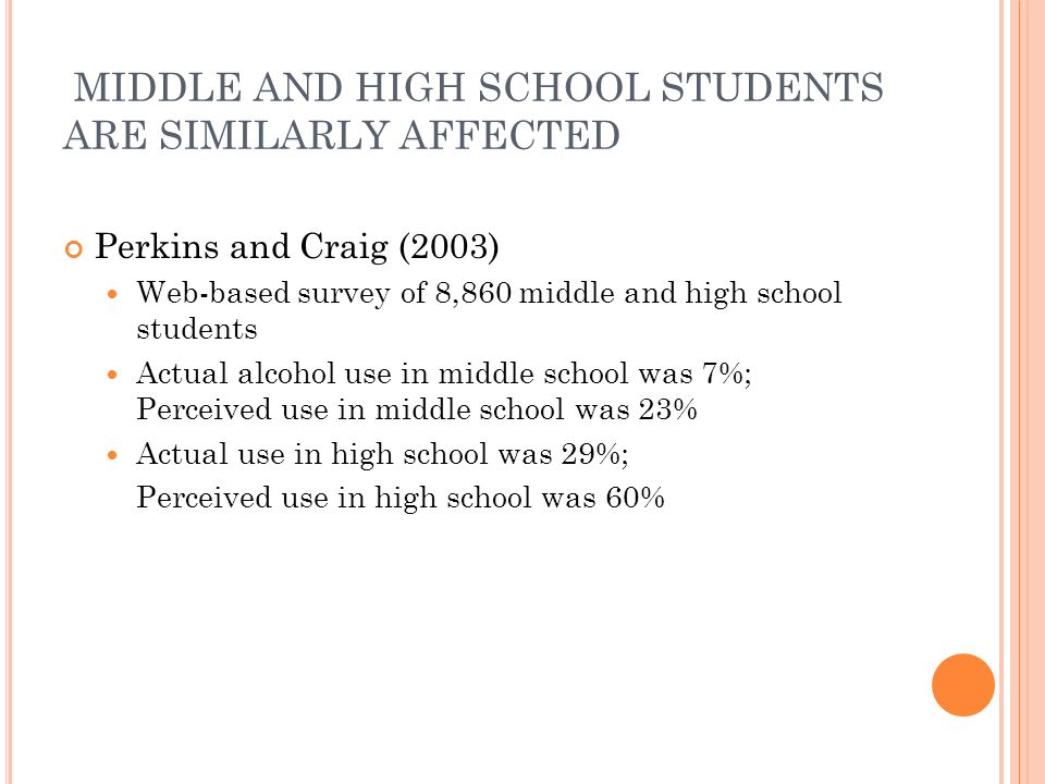 MIDDLE AND HIGH SCHOOL STUDENTS ARE SIMILARLY AFFECTED
