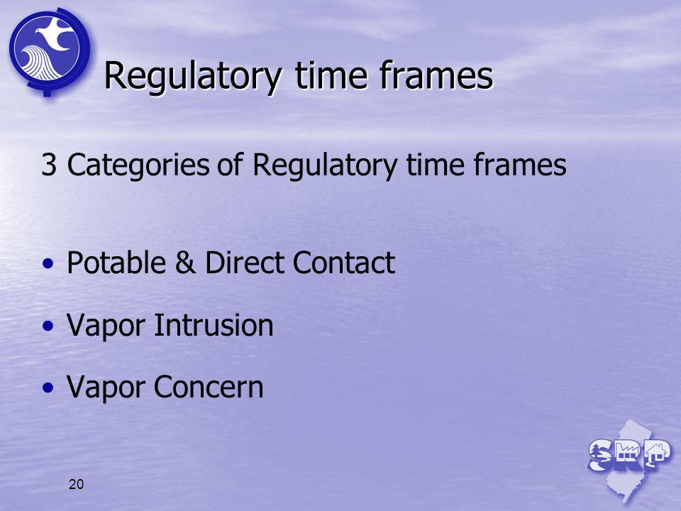 Regulatory time frames