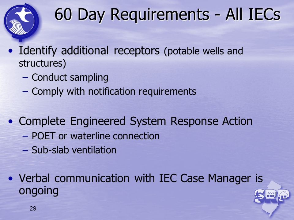 60 Day Requirements - All IECs