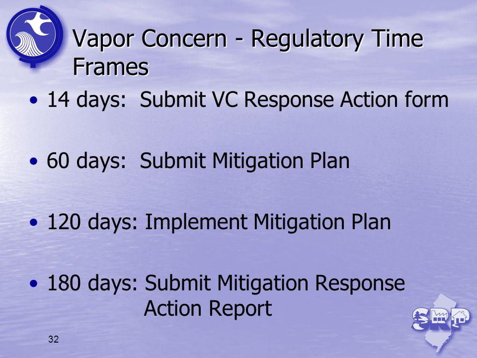 Vapor Concern - Regulatory Time Frames