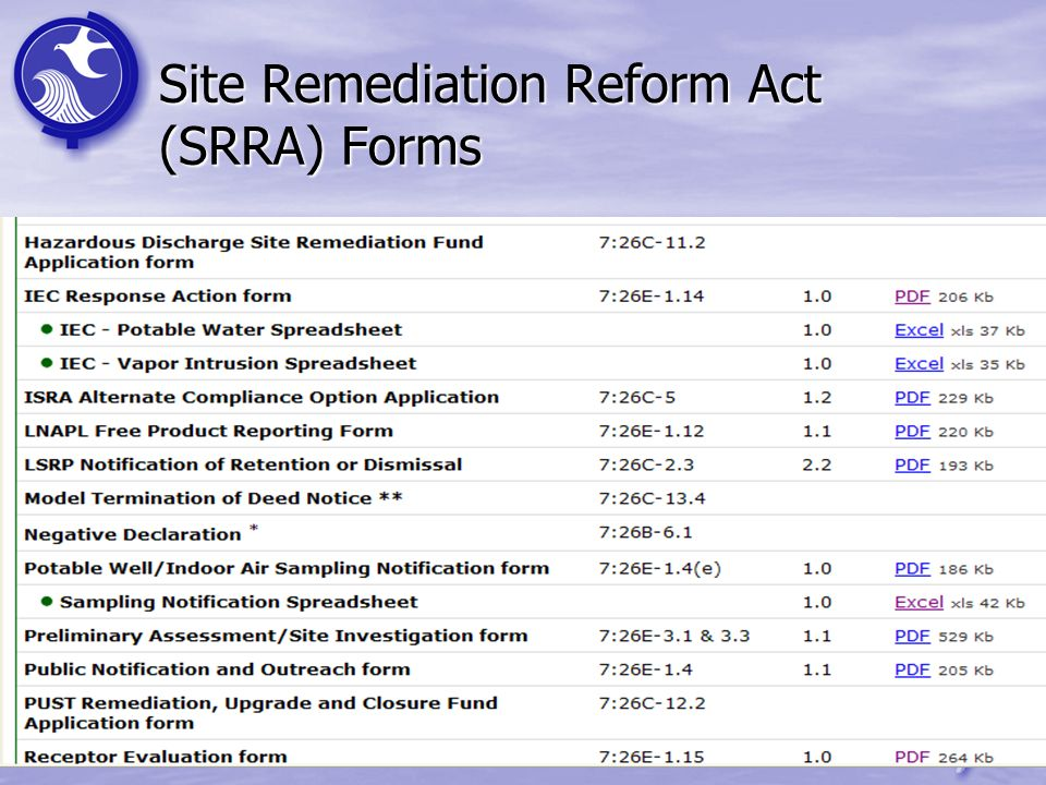 Site Remediation Reform Act (SRRA) Forms