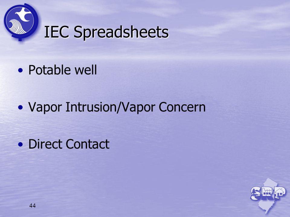 IEC Spreadsheets Potable well Vapor Intrusion/Vapor Concern