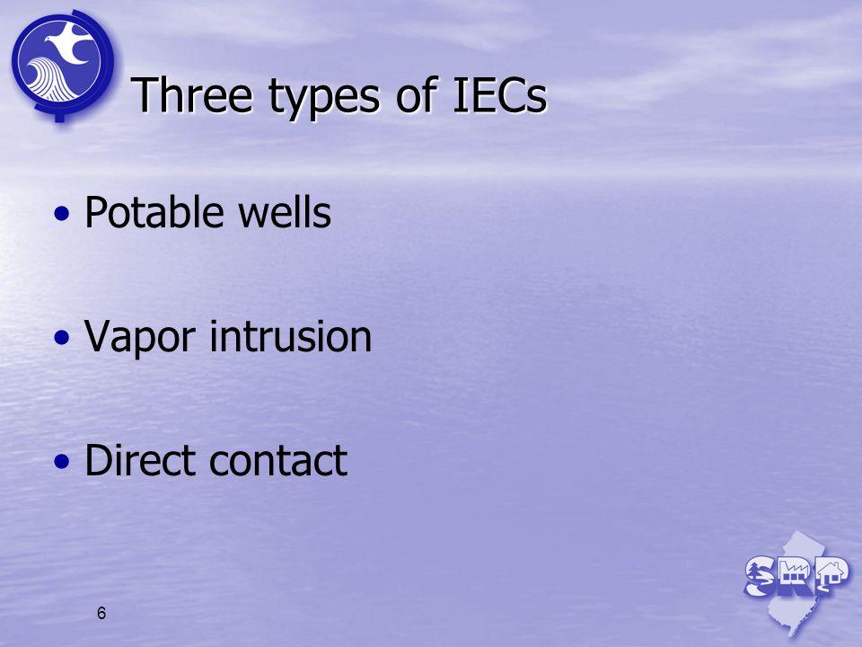 Three types of IECs Potable wells Vapor intrusion Direct contact 6 6