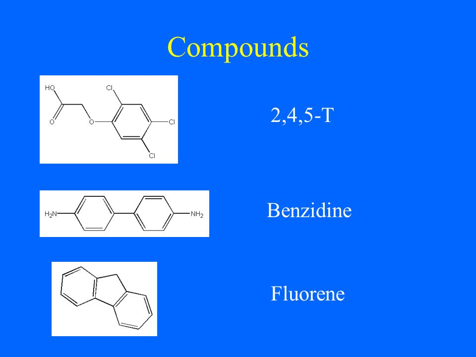Compounds 2,4,5-T Benzidine Fluorene
