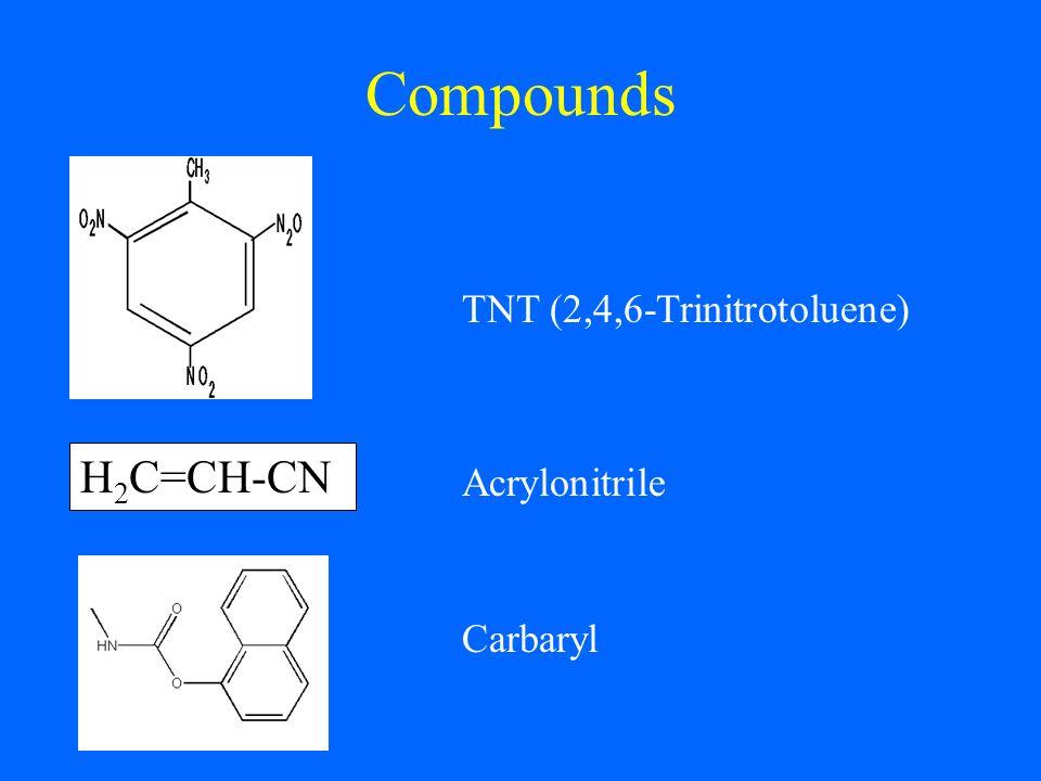 Compounds H2C=CH-CN TNT (2,4,6-Trinitrotoluene) Acrylonitrile Carbaryl