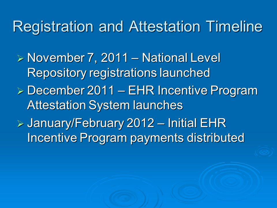 Registration and Attestation Timeline