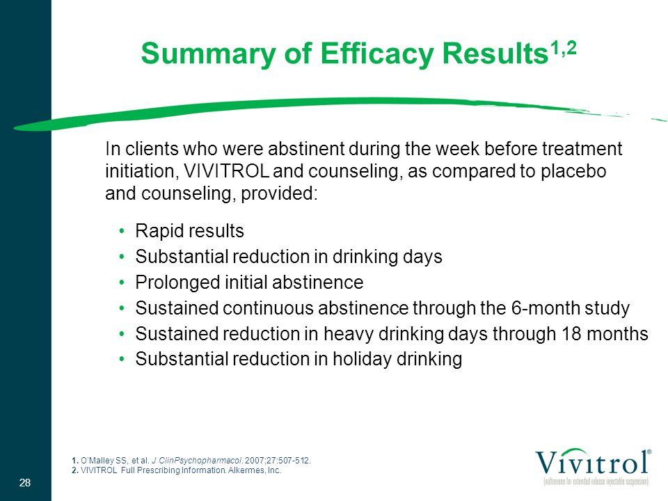 Summary of Efficacy Results1,2
