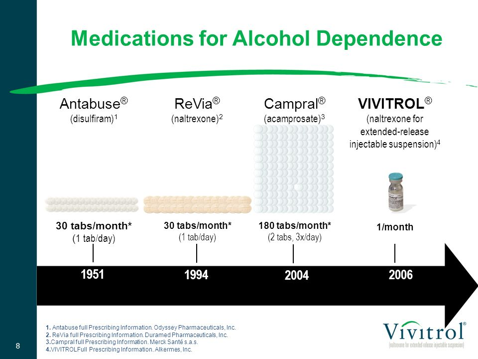 Medications for Alcohol Dependence