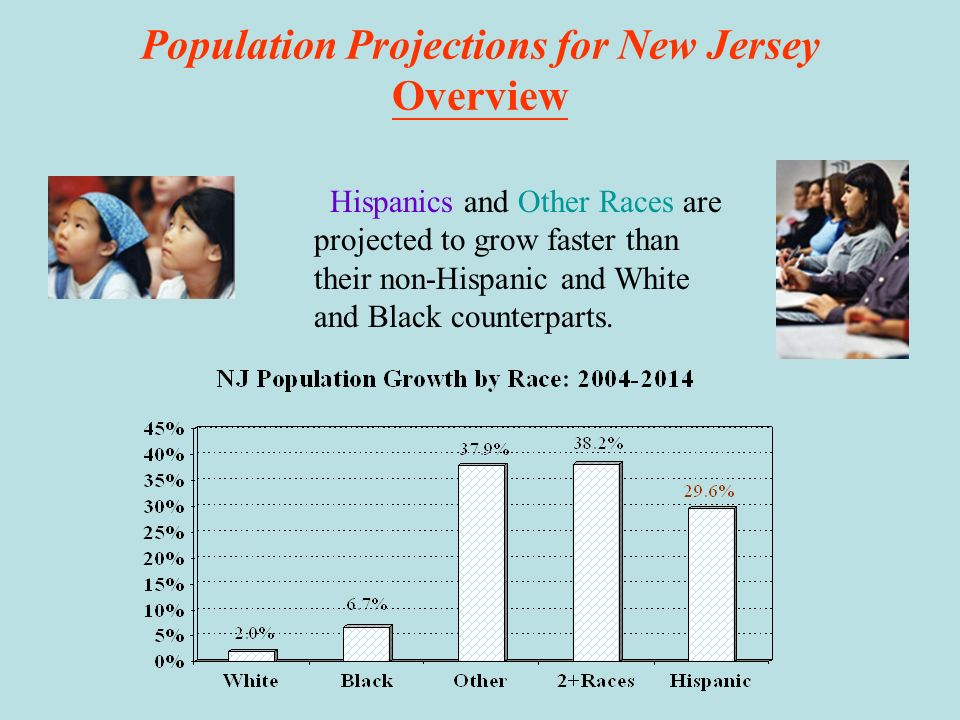 Population Projections for New Jersey Overview