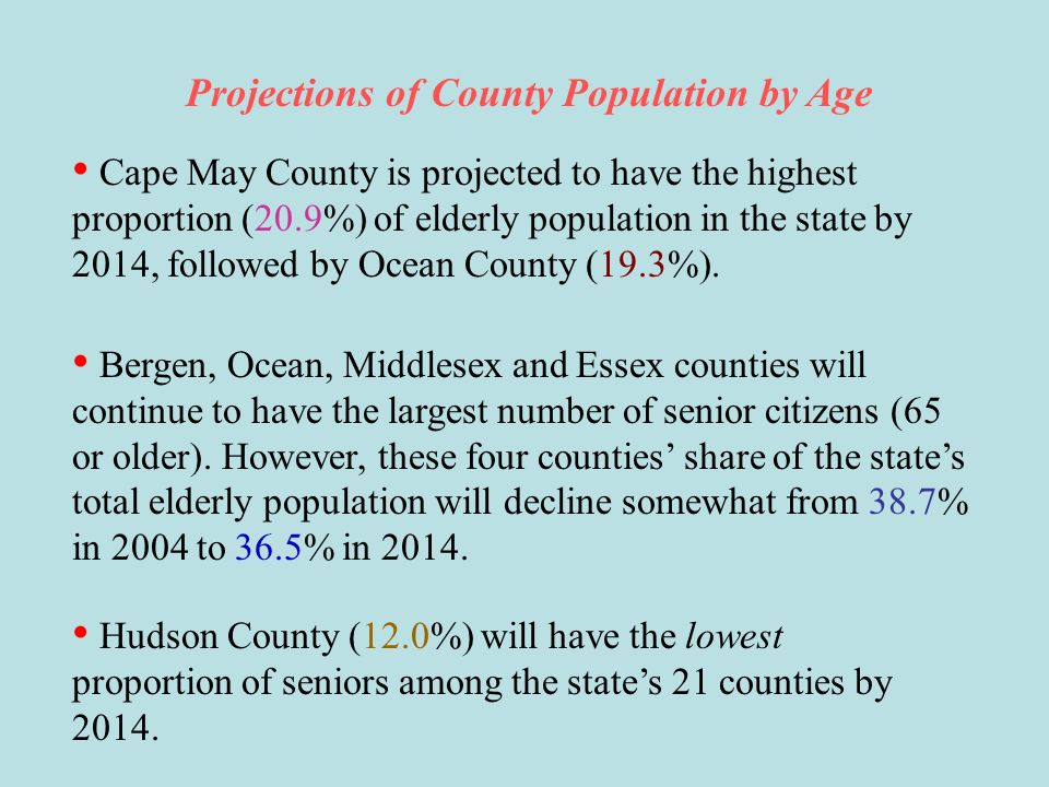 Projections of County Population by Age