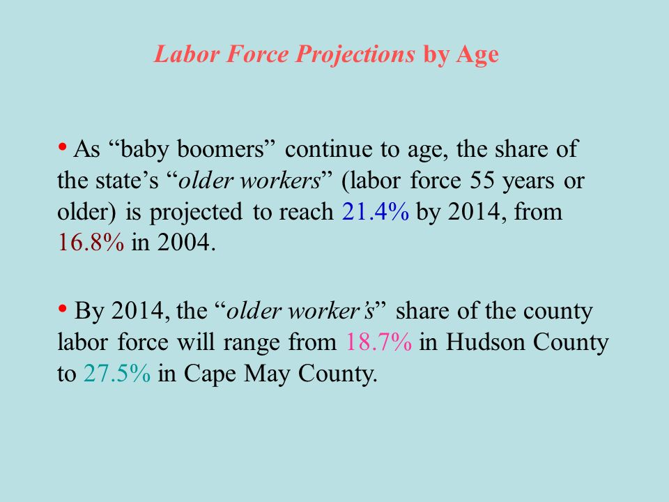 Labor Force Projections by Age