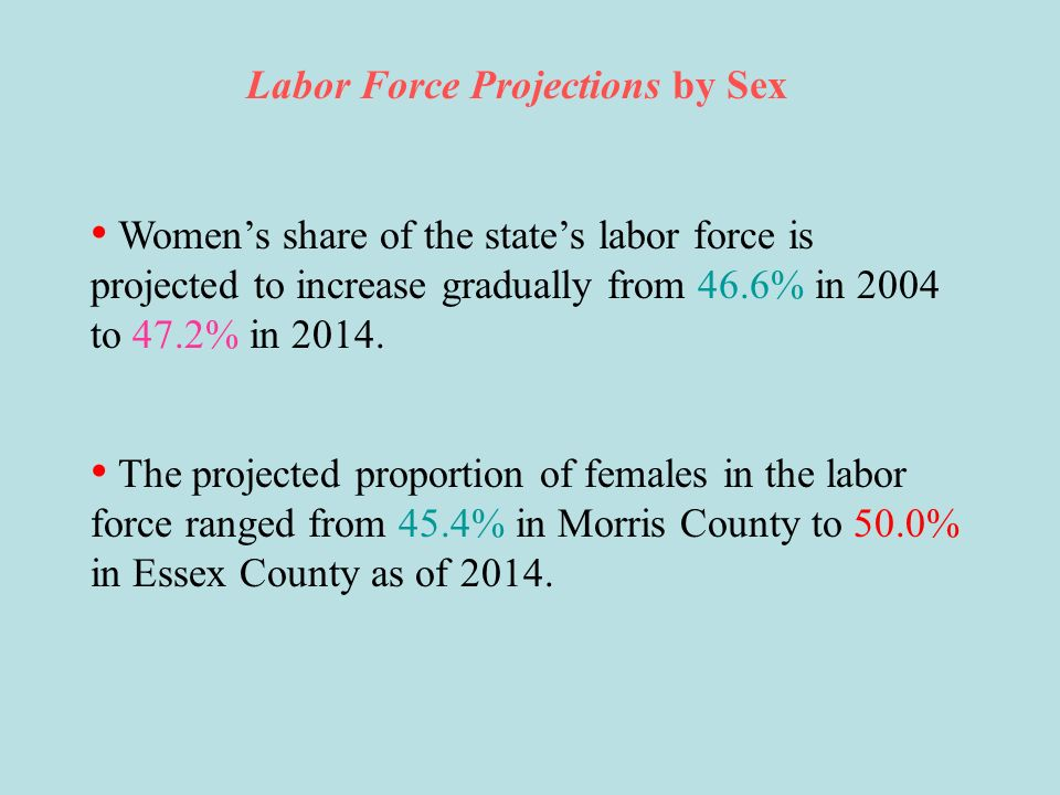 Labor Force Projections by Sex
