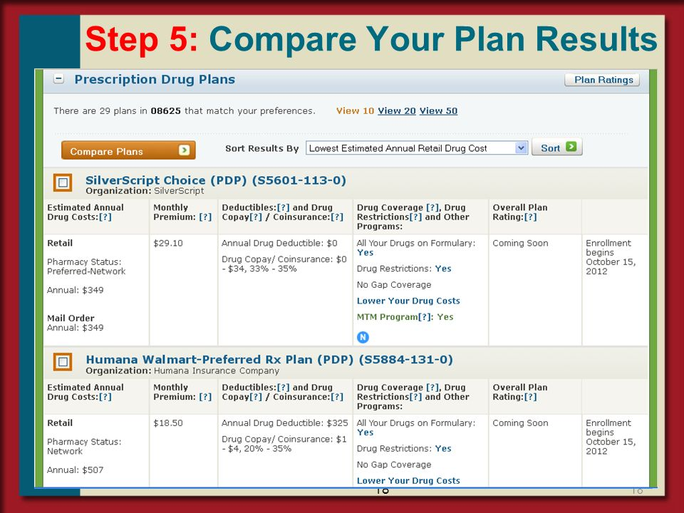 Step 5: Compare Your Plan Results