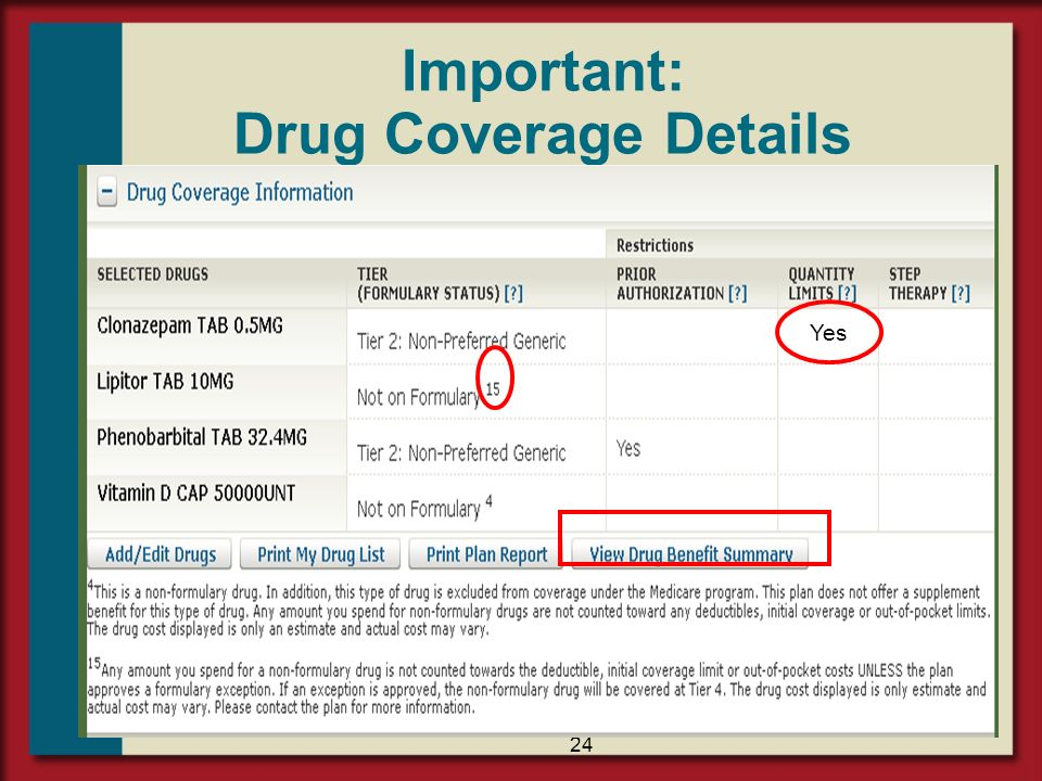 Important: Drug Coverage Details