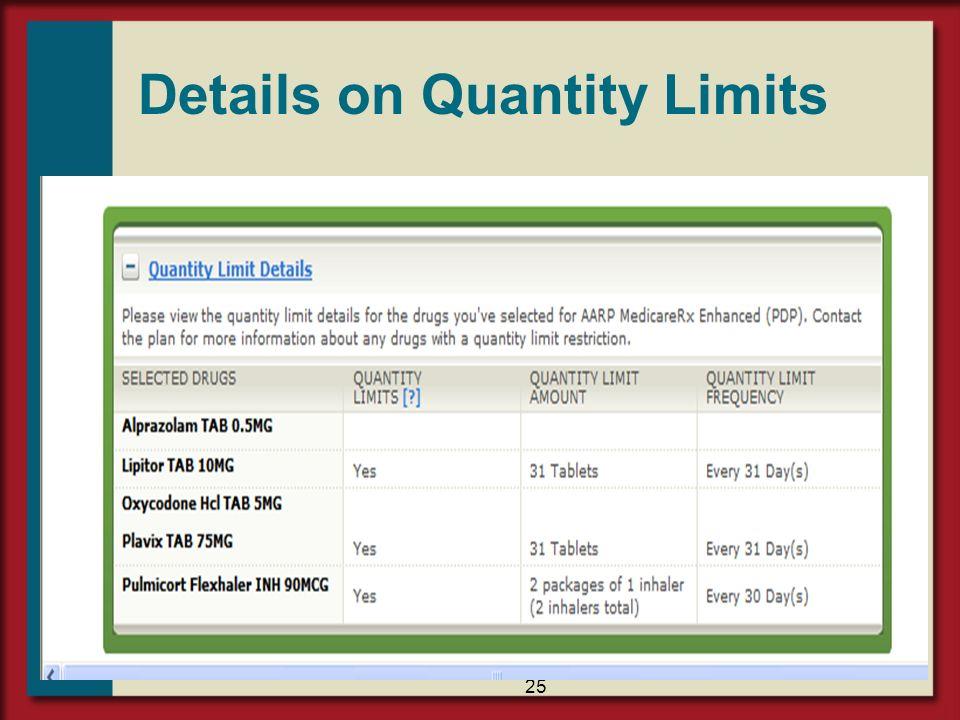 Details on Quantity Limits